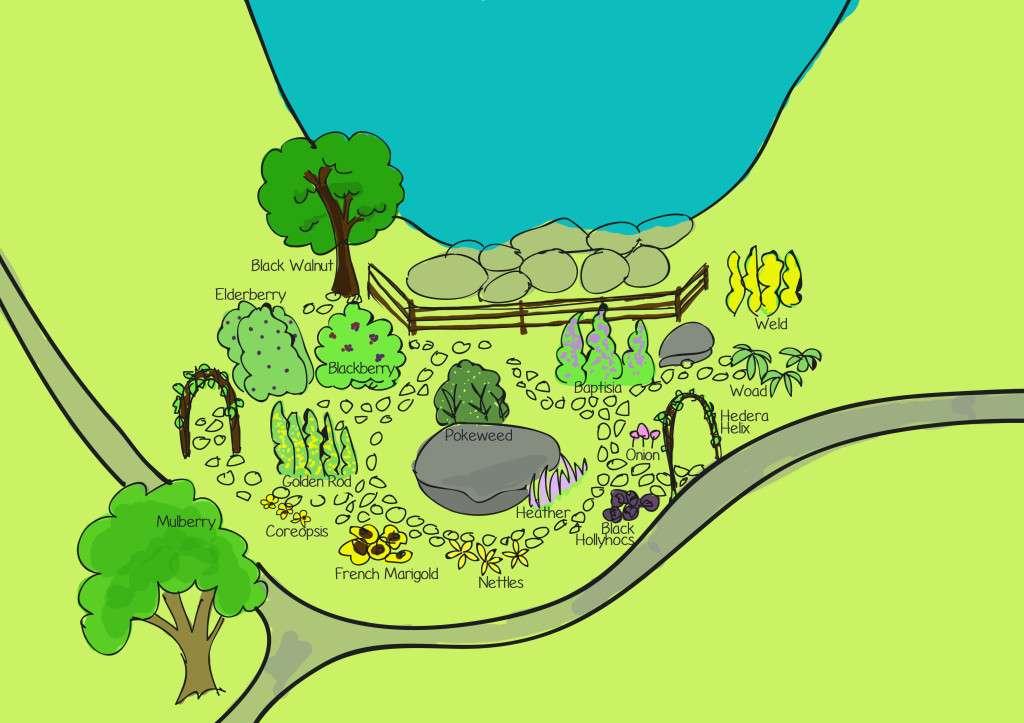 Final dye garden map